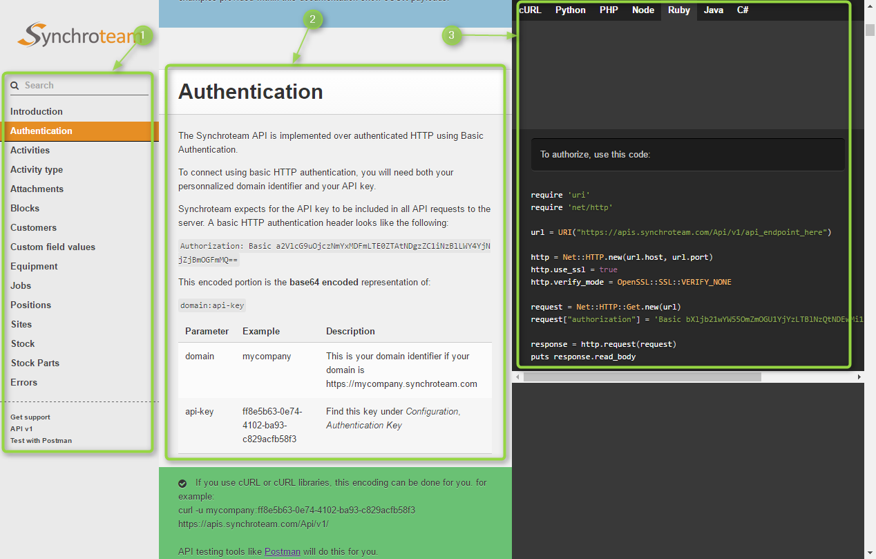 Using the API – Synchroteam